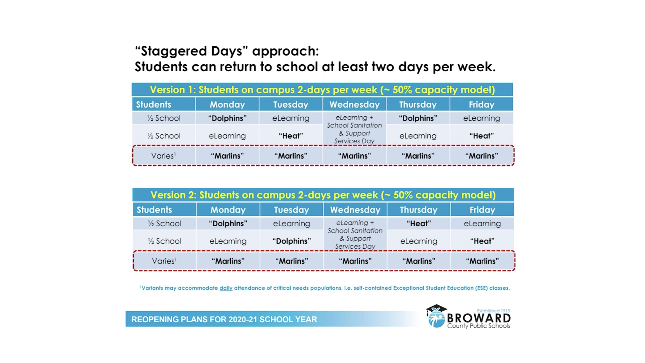 Details for the 2020 2021 Broward School Year | TAPinto