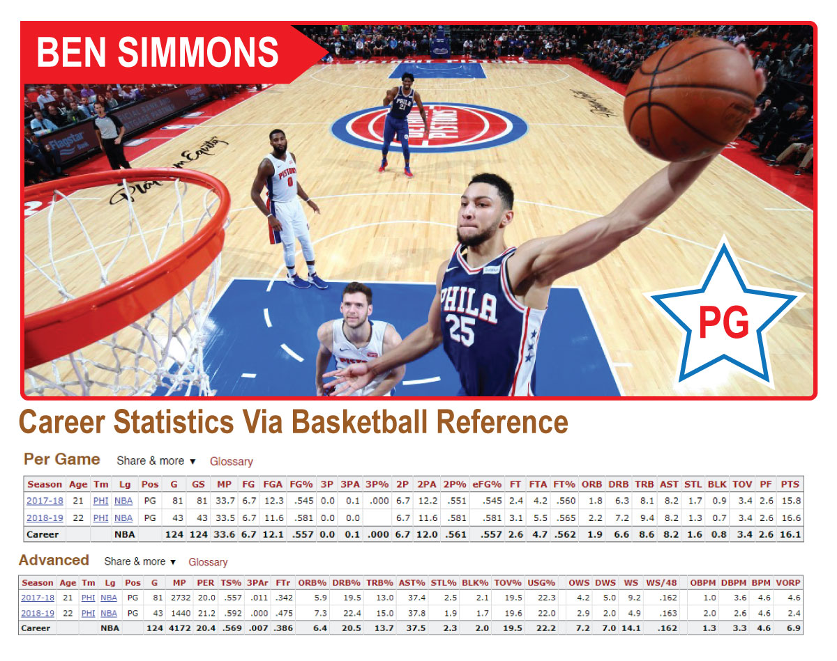 Ben Simmons Career stats