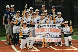 Carousel_image_0f2ee17738dcaf06c2be_11u_2020_district_champs