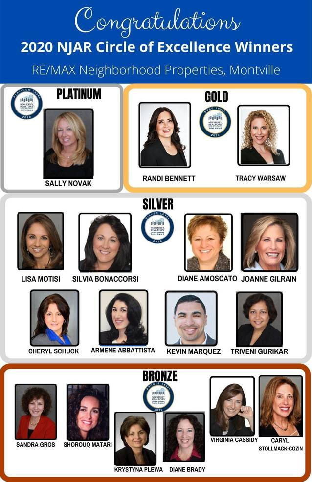 RE/MAX Neighborhood Properties Announce Their 2020 NJAR Circle Of Excellence Winners
