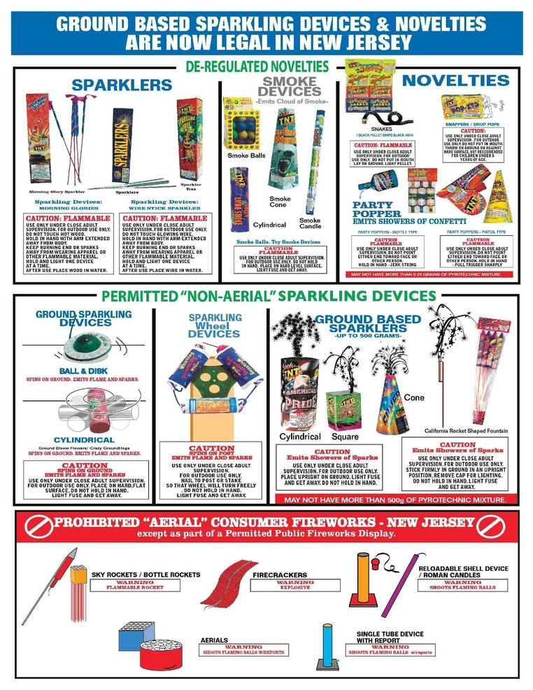 20 FireworksNew Jersey Now Legal_Color Flyer.jpg