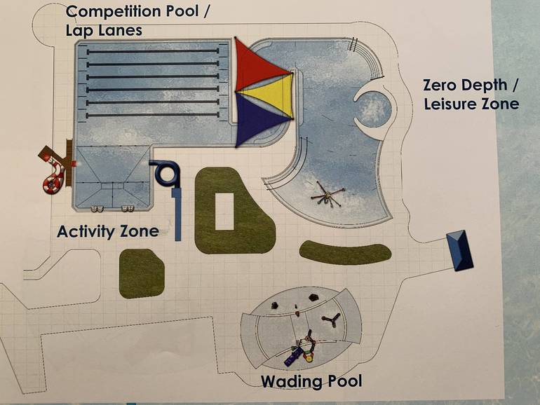 Overall plans for renovation of Community Pool