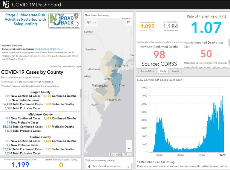 2021 NJ COvid Dashboard for Thursday January 21 2021.png