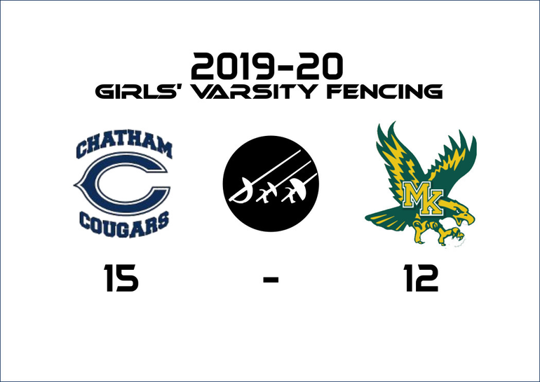 2019-12-19 Chatham v MKHS results Girls.png