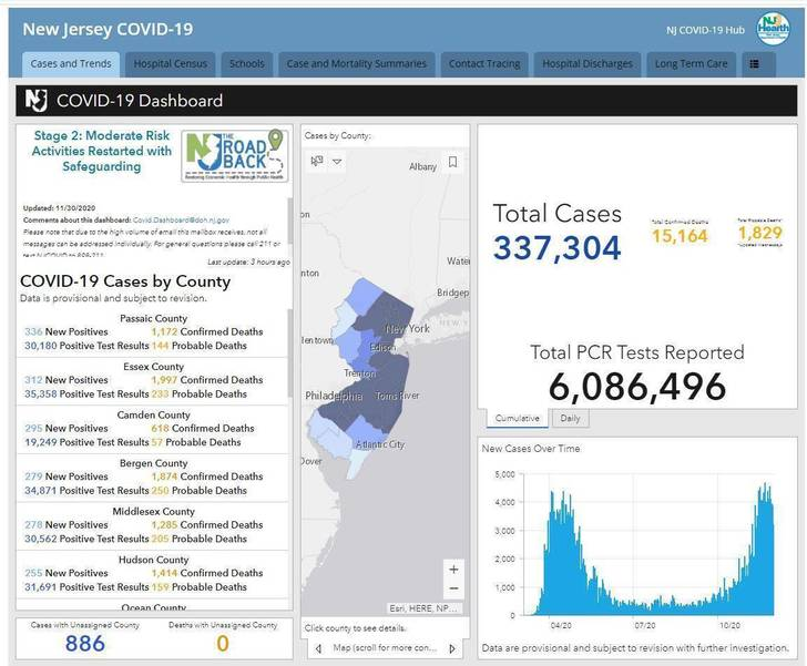 2020 NJ Covid Dashboard Monday November 30 2020.JPG