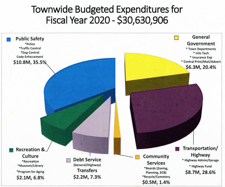 2020 budget_edited.jpg