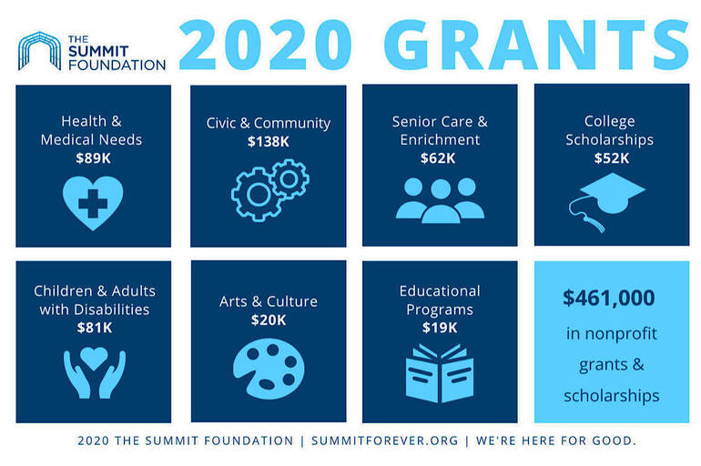 2020A grants image REVISED (2).png