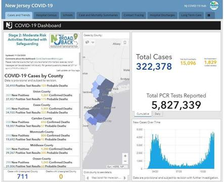 Top story 724fad056aa69f619a61 2020 nj covid dashboard for thursday november 26 thanksgiving