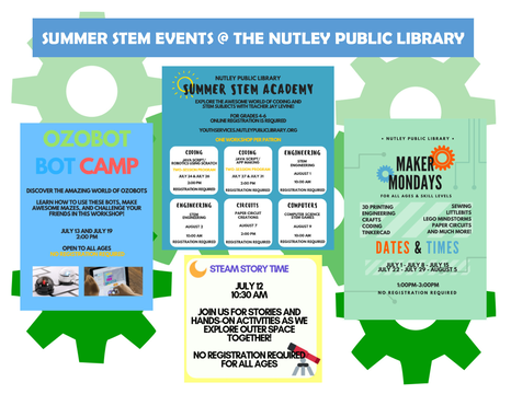 Top story b3aef2a9115d8e9b874f 2019 summer stem events