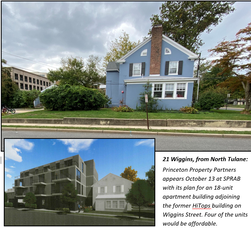 More Apartment Housing Proposed for Central Business District