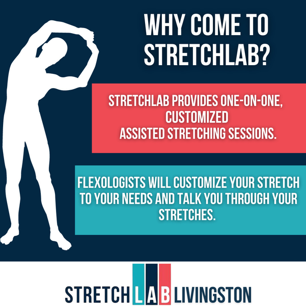 Stretching seems straight forward, but is it really?
