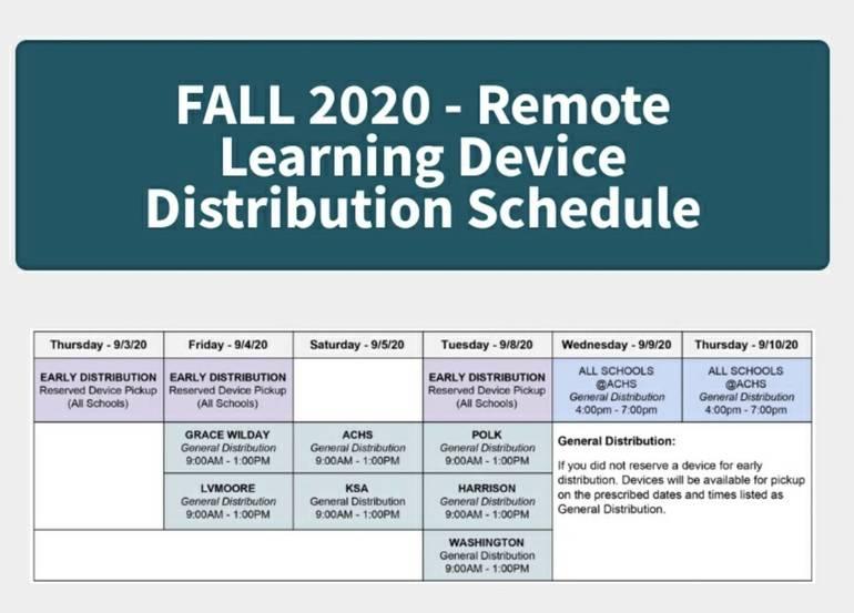 Distribution Schedule