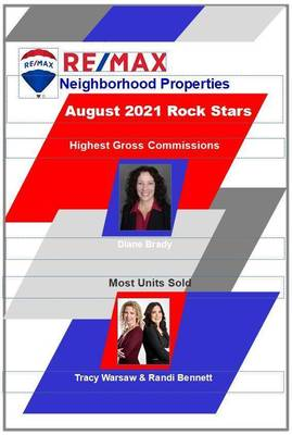 RE/MAX Neighborhood Properties Rock Star Agents of the Month
