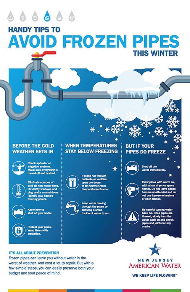 Avoid frozen pipes.jpg