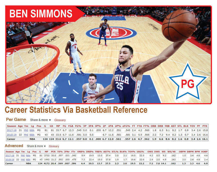 Ben-Simmons-01.jpg