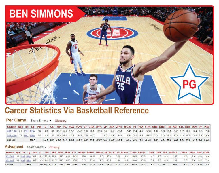 Ben-Simmons-Card-02.jpg