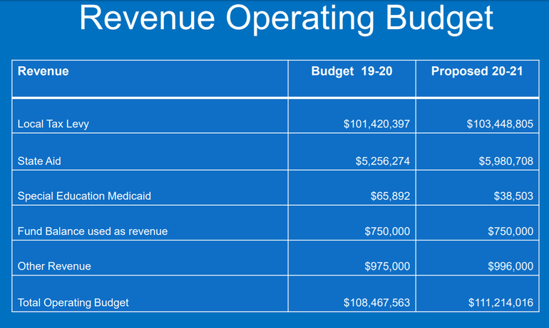 BUDGET01.png