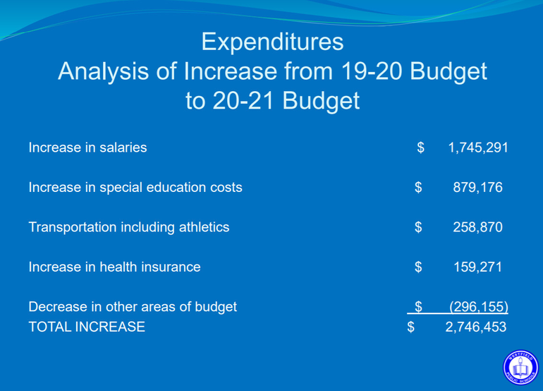 BUDGET03.png