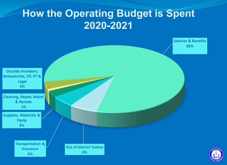 BUDGET04.png