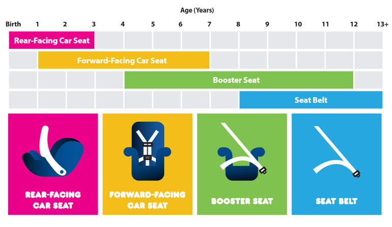 carseats.png