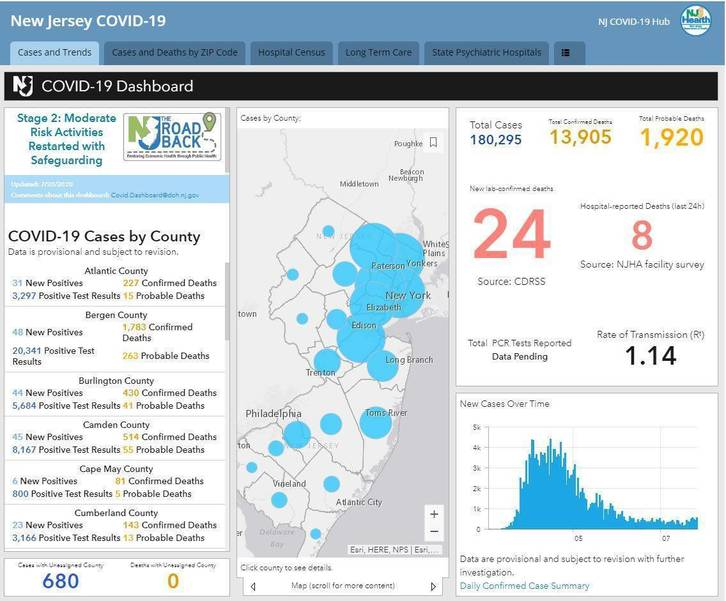 Capture NJ Covid Dashboard from Tuesday July 28 2020.JPG
