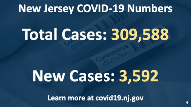 Murphy Announces Resources for People Overwhelmed During Holidays Due to COVID-19