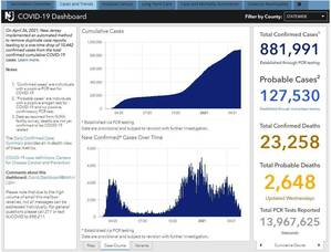 Carousel image 626cb100a79db934dbcc capture 2021 nj covid dashboard for thursday may 13 2021
