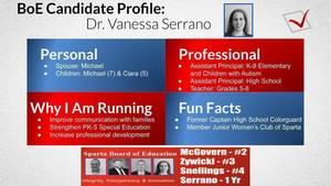 Carousel image 945bfc7e046c2f09d86e candidate profiles  5   1  serrano