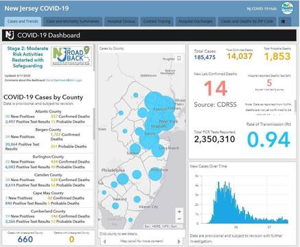 Top story 771dbb32495007945463 capture nj covid dashboard from tuesday august 11 2020