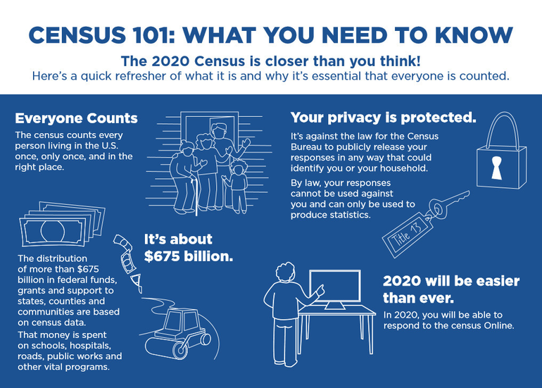 census 2020 flyer_top.png