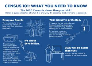 Carousel image 7df4c0f0b7e655fc131c census 2020 flyer top