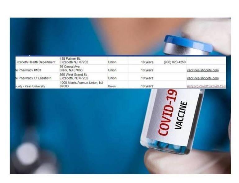 NJ Health Commissioner: COVID-19 Vaccine Supply Falling Short of Demand
