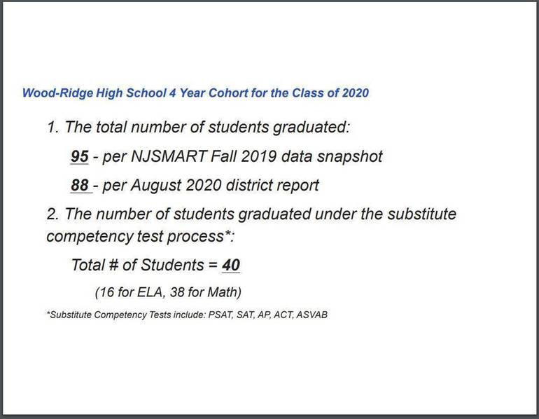 Class of 2020 Grad data page 2.JPG