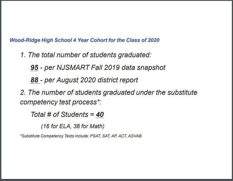 Class of 2020 Grad data page 2.JPG