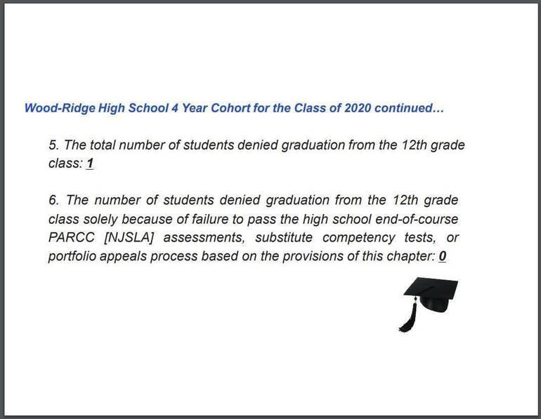 Class of 2020 Grad data final sheet.JPG