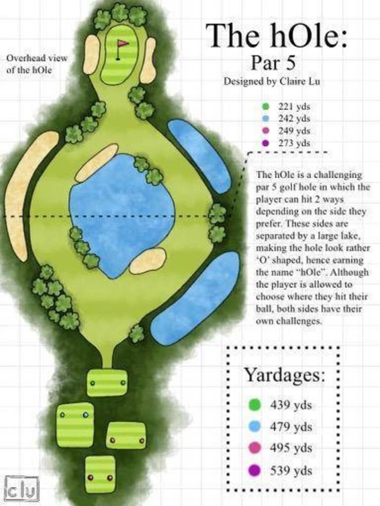 Wardlaw+Hartridge Student Wins Golf Course Design Contest