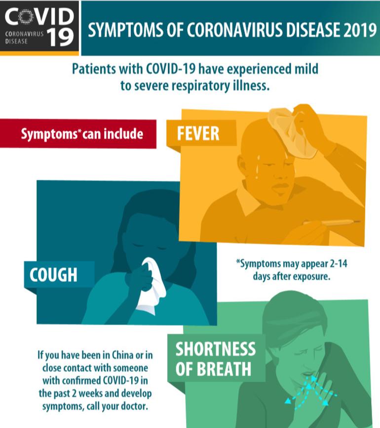 Coronavirus Symptoms.png