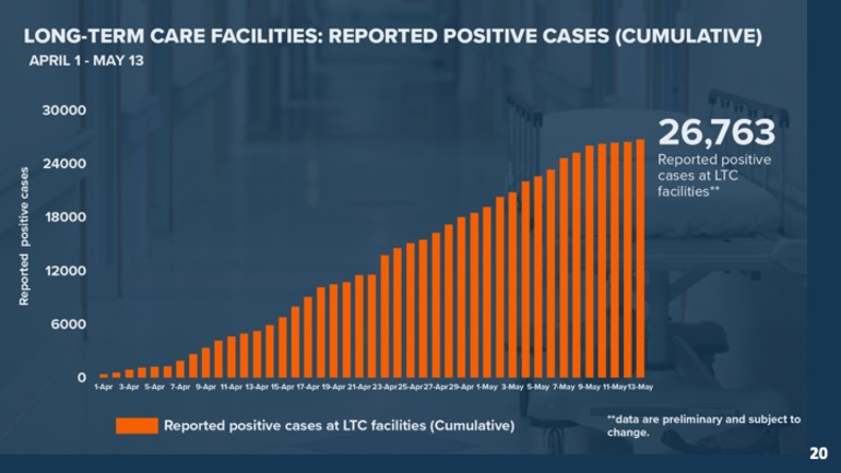 COVID Cases cumulative 5-13-20.png