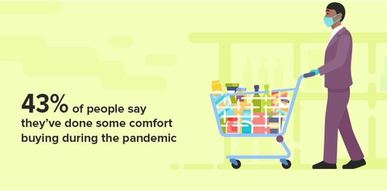 coronavirus-shopping-survey-2 (1).png