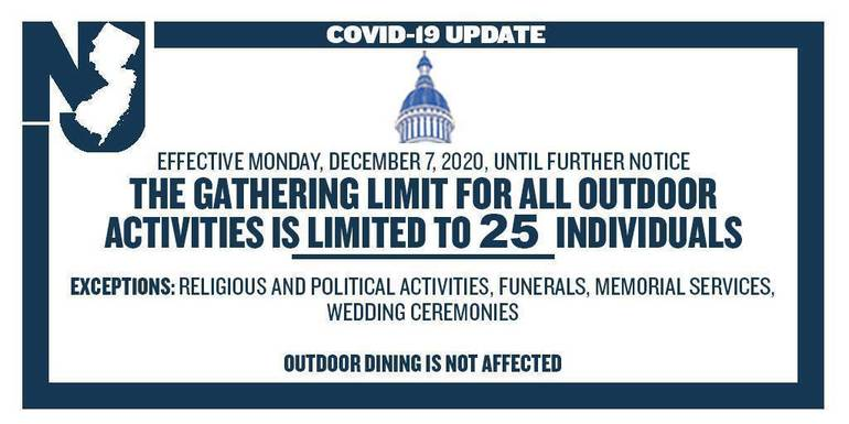NJ Drops Outdoor Gathering Limit to 25, Halts Indoor Sports Until New Year in Response to COVID-19 Second Wave