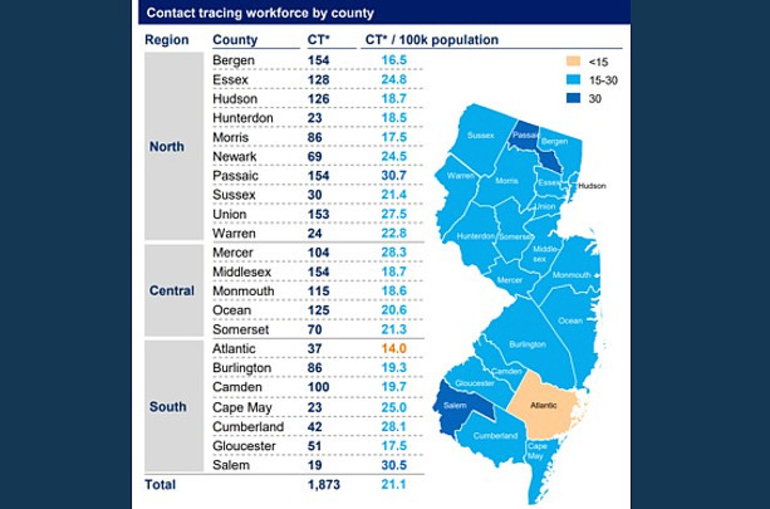 Contract Tracers by County 925.png