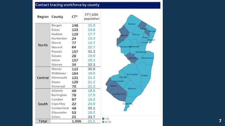 Contact tracing by County 10-26.png