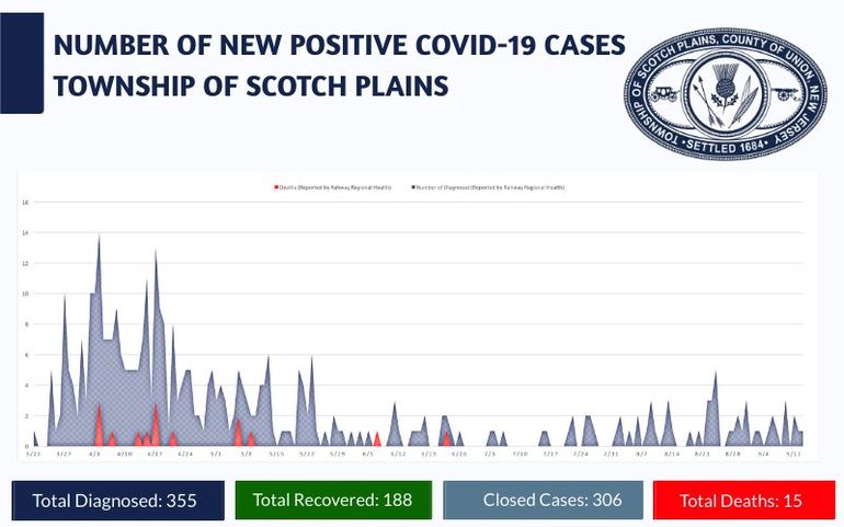 COVID-19Chart-9-19-2020.png