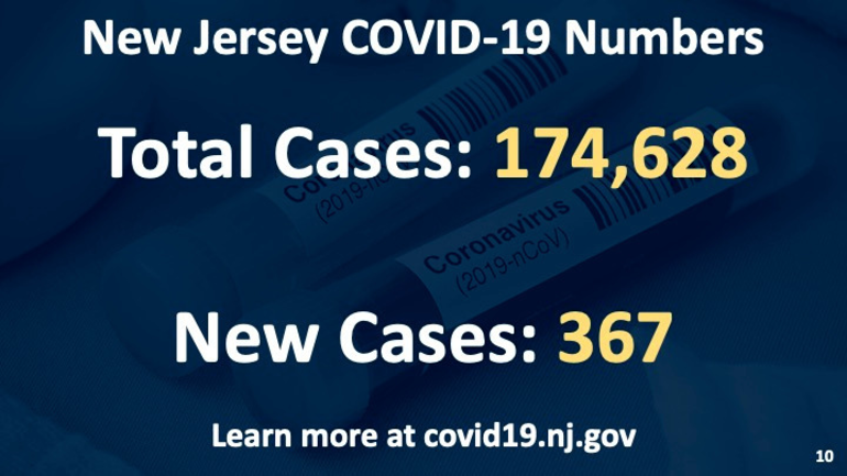 COVID cases 710.png