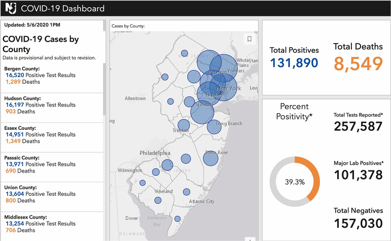 COVID Dashboard 5-06-20.png
