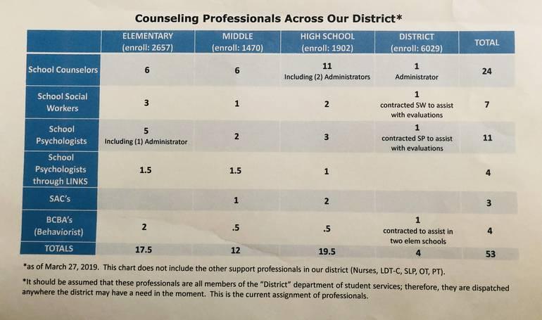 Counseling Handout 4-1 Meeting.jpg