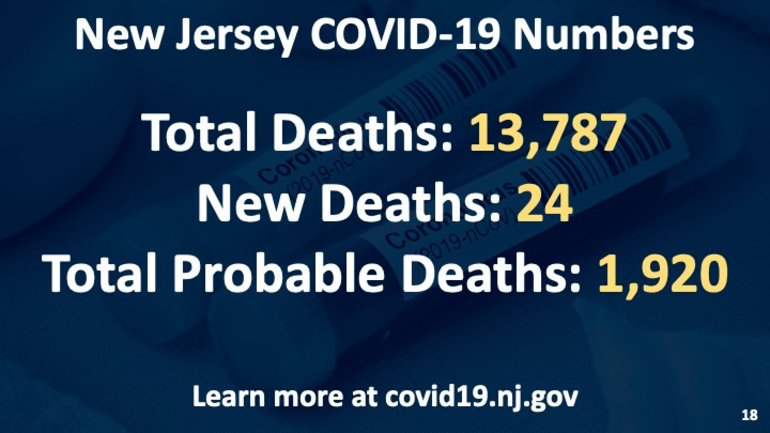 COVID numbers 722.png
