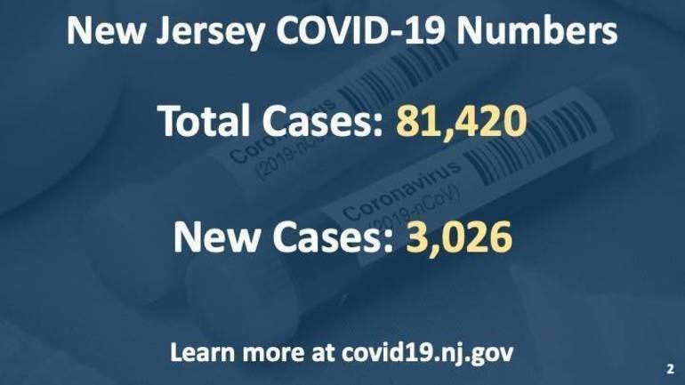 coronaviruspositives-deaths4-18-20.jpg