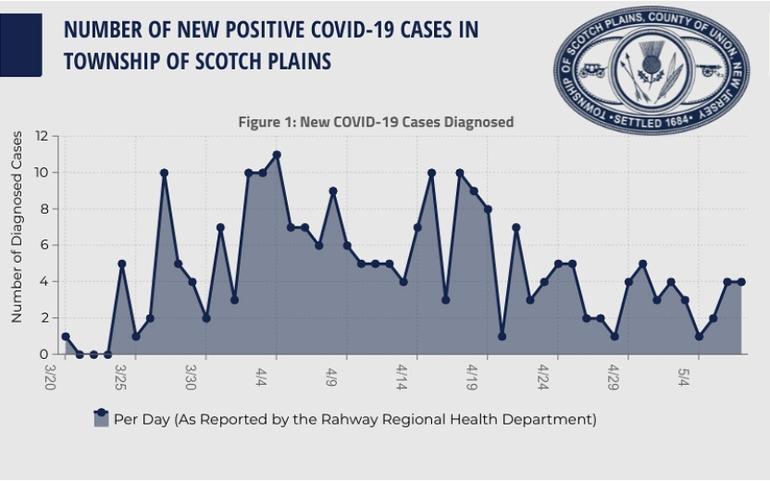 Coronavirus Chart Daily Count (1).png
