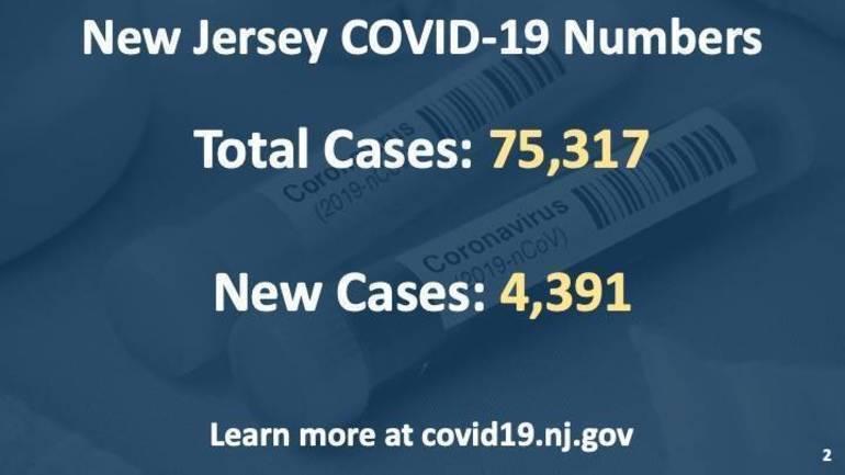 coronaviruspositives-deaths4-16-20.jpg